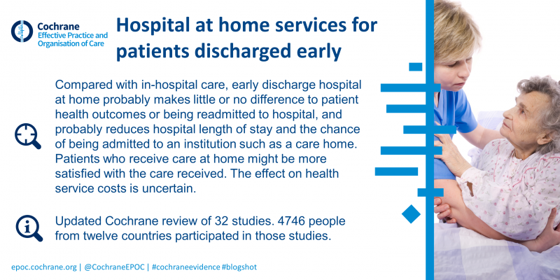 Early discharge hospital at home blogshot